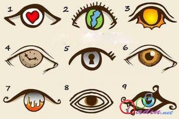 Gözlərindən görürəm (test)
