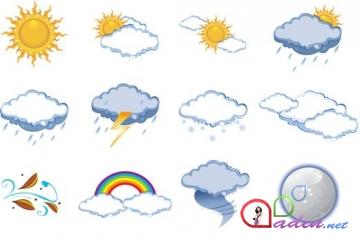 Hava necə olacaq?!